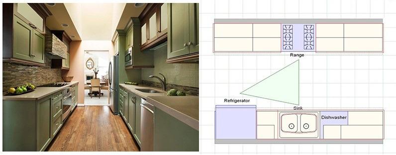 آشپزخانه راهروویی